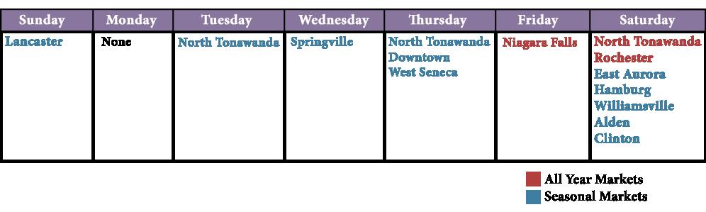 Market Schedule